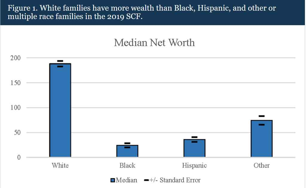 Why Funding Black Entrepreneurs is an Economic Necessity